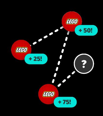 Lego scavenger hunt map